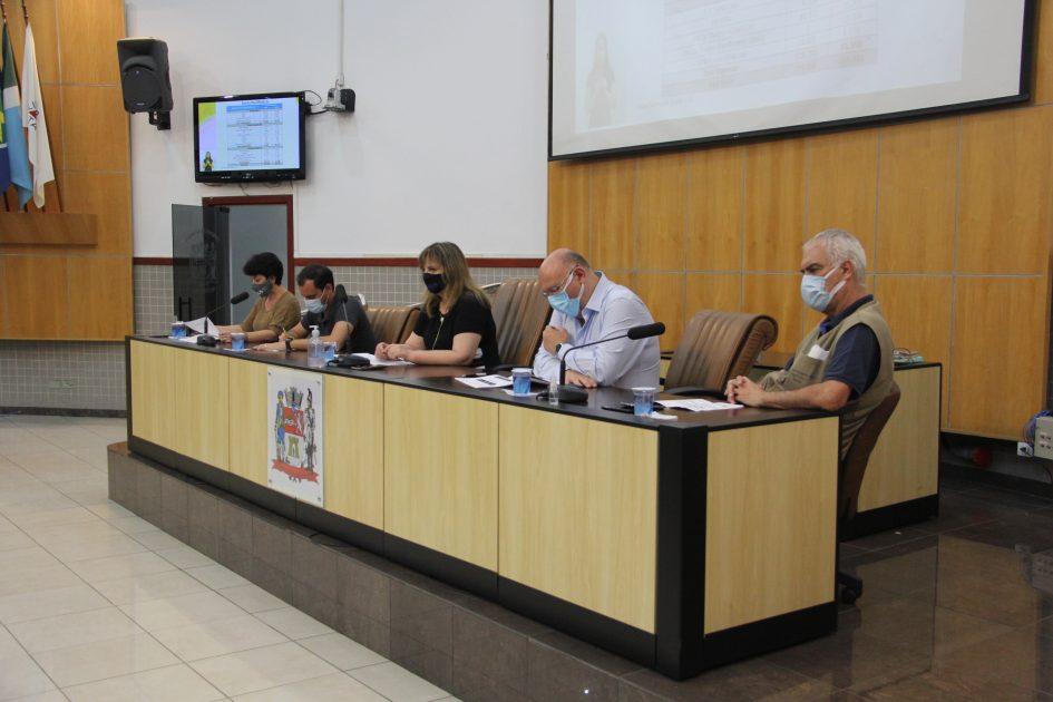 Secretaria de Saúde apresenta dados do segundo quadrimestre de 2020 em Jacareí